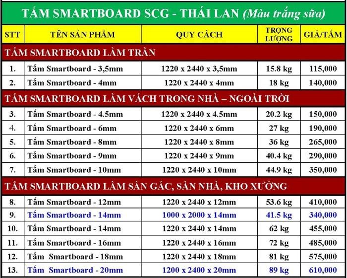 Bảng giá tấm smartboard SCG Thái Lan tại Dailysatthep.com