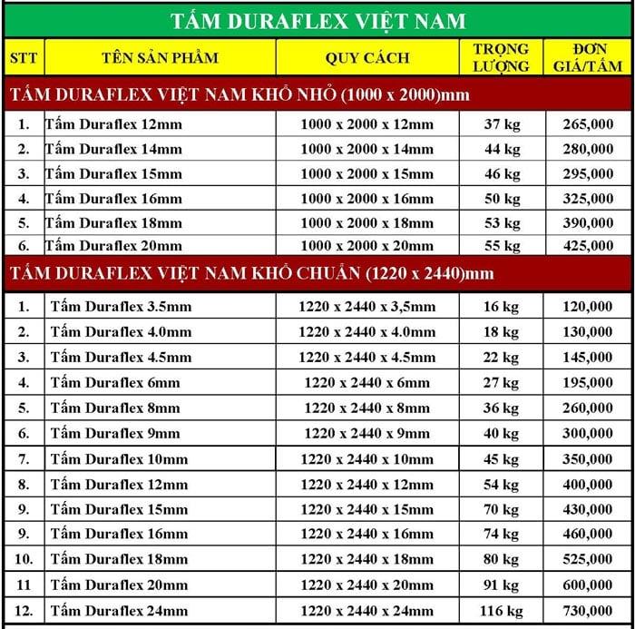 Bảng giá tấm duraflex Việt Nam hôm nay mới nhất