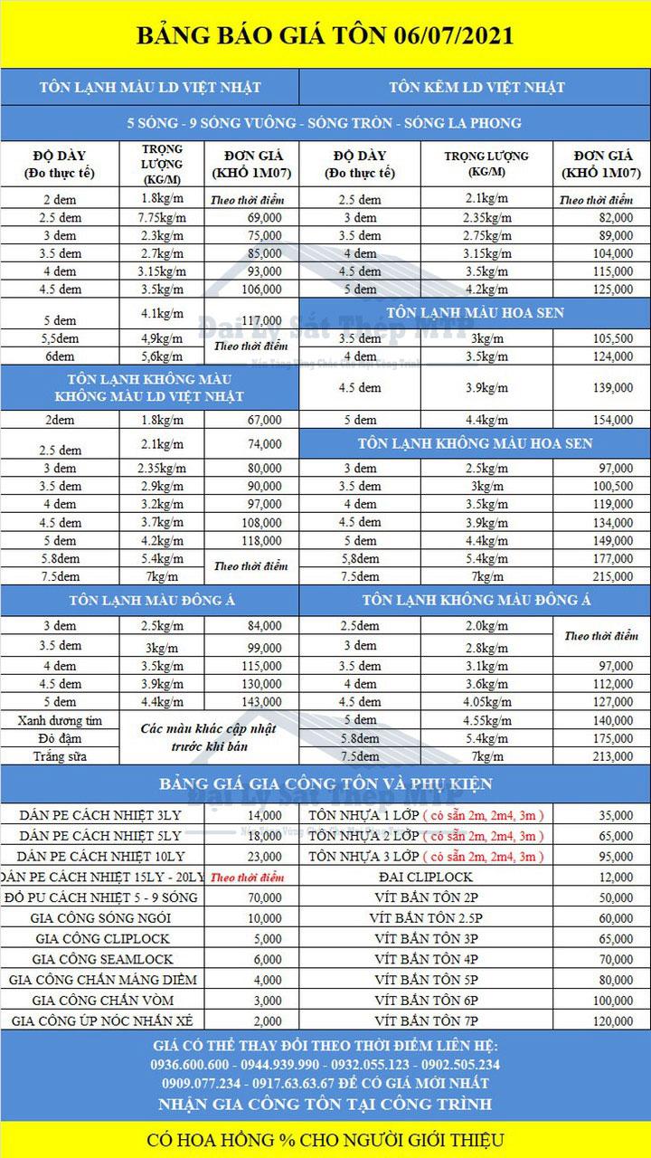 Giá tôn lợp mái 2021 mới nhất